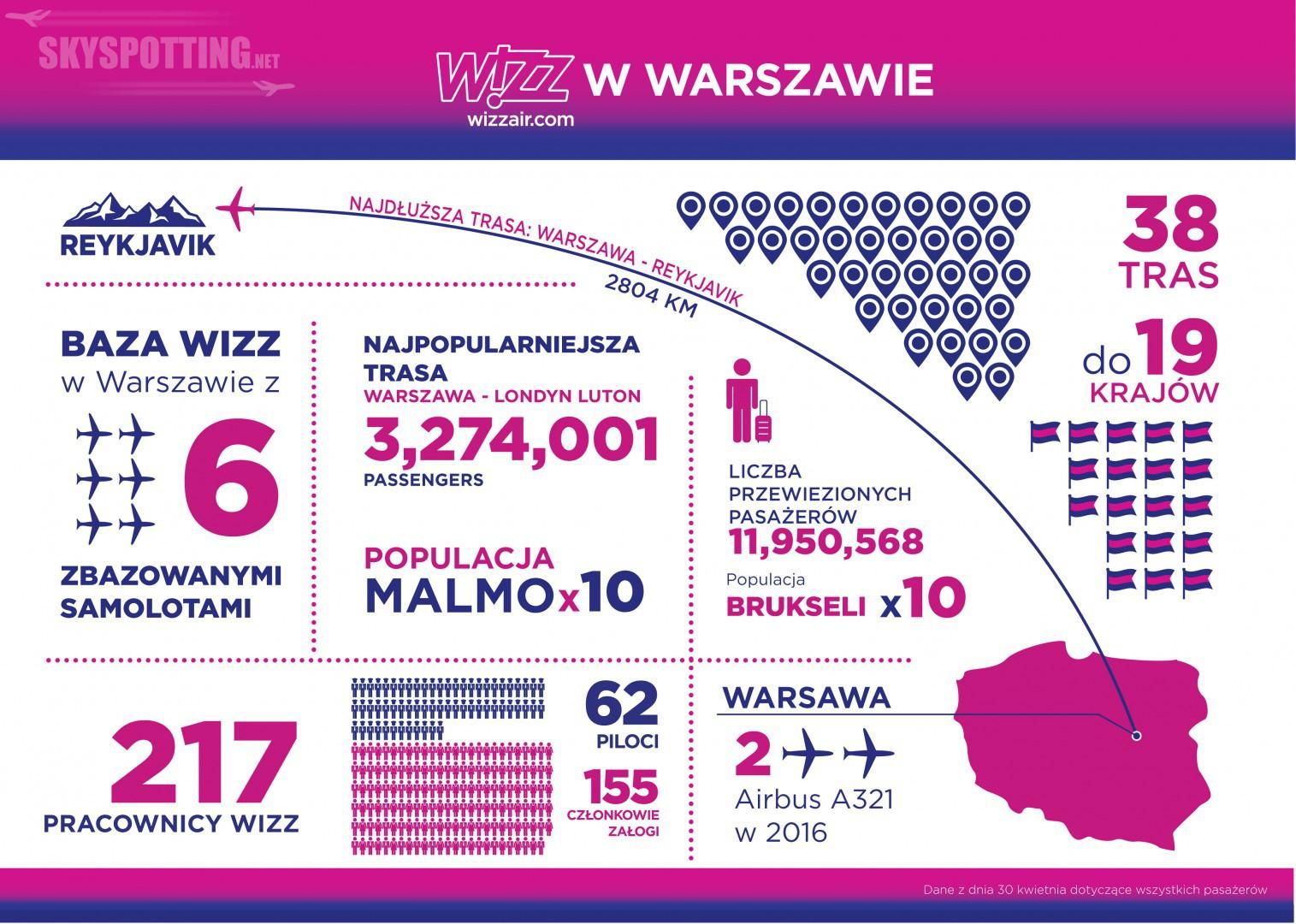 WIZZ_FLYAROUND_Infogr_WARSAW-12