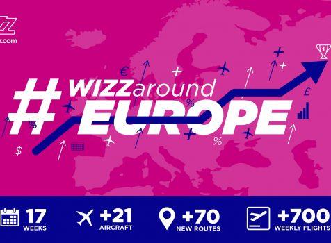 Wizz Air rozpoczyna największy wzrost operacyjny